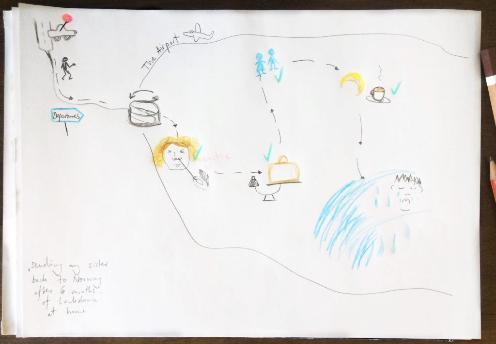 hand-drawn map of a trip to the airport